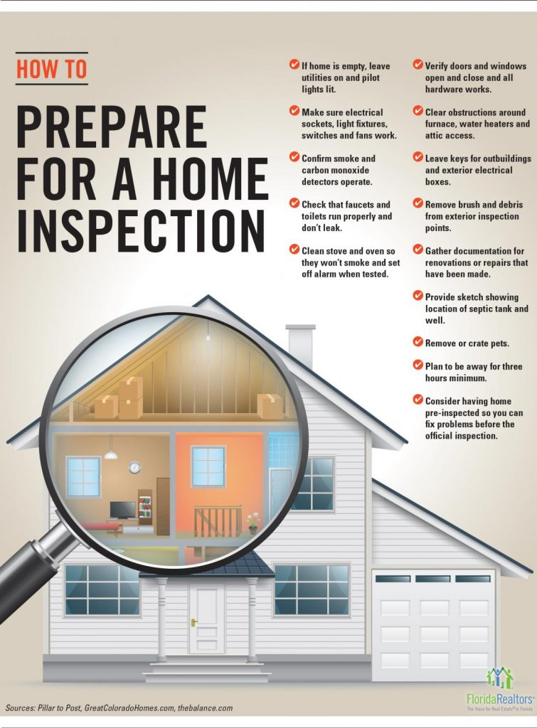 How To Prepare For A Home Inspection - Realty Advisors Miami LLC