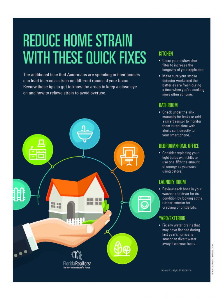 Reduce Home Strain With These Quick Fixes - Realty Advisors Miami LLC